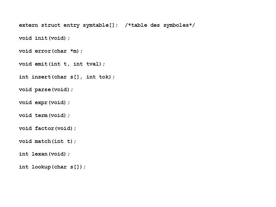 /************** init.c *********/ #include global.h struct entry keywords[] = { { div , DIV}, { mod , MOD}, {0, 0} }; void init(void) /* charge les mots-cle dans la table */ { struct entry *p; for (p = keywords; p->token; p++) insert(p->lexptr, p->token); } /************ main.c **************/ #include global.h int main(void) { init(); parse(); exit(0); /*terminaison normale*/ }
