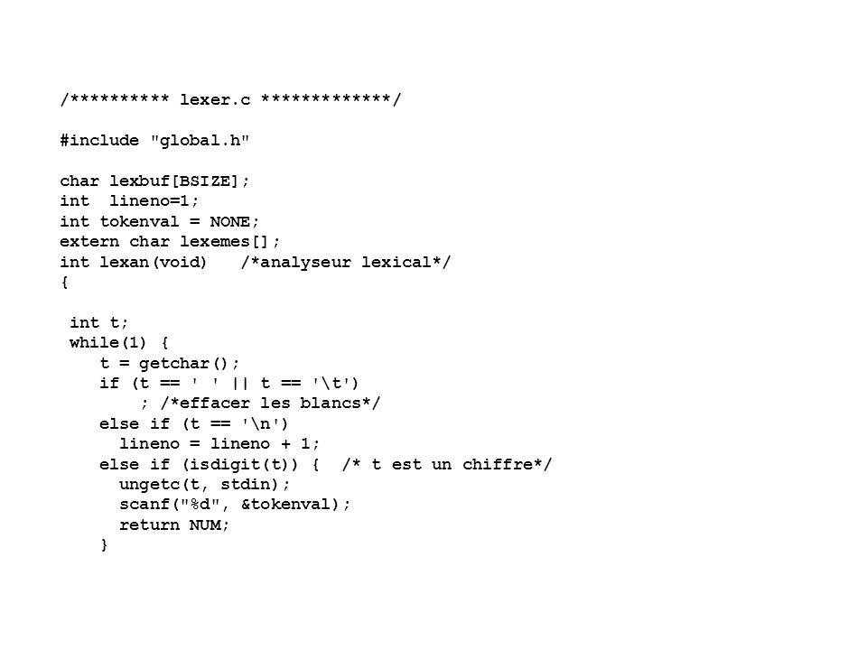 else if (isalpha(t)) { /*t est une lettre*/ int p, b =0; while (isalnum(t)){ /*t est alphanum.