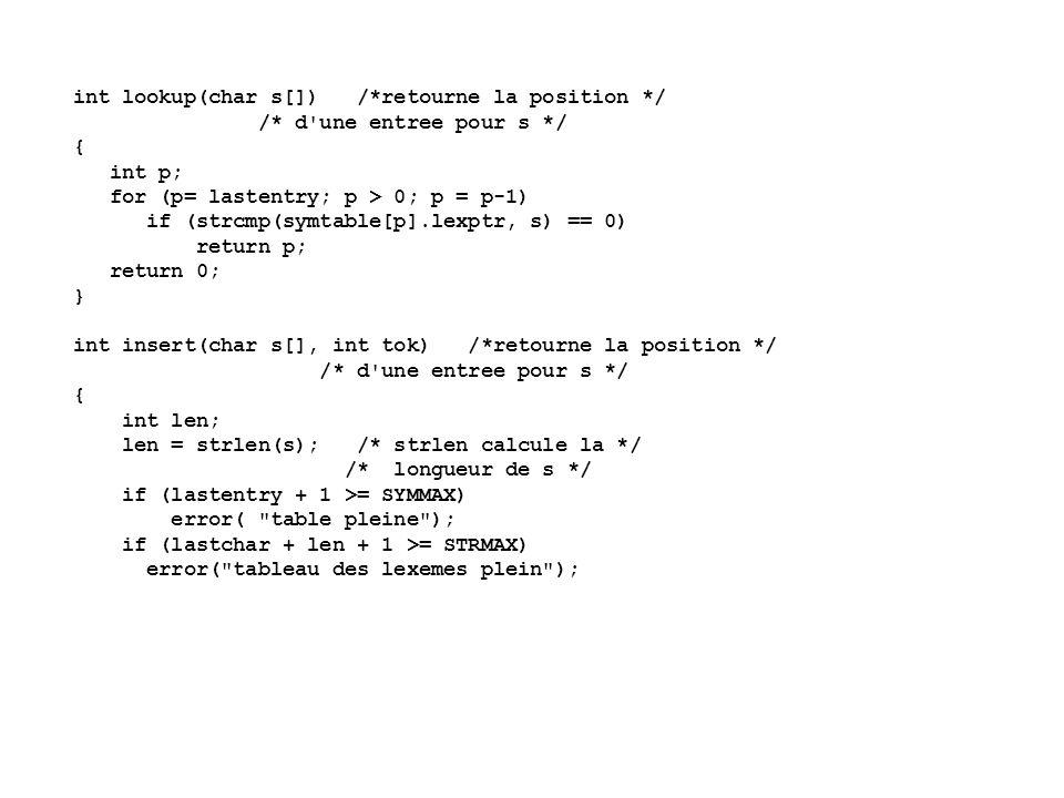 int lookup(char s[]) /*retourne la position */ /* d'une entree pour s */ { int p; for (p= lastentry; p > 0; p = p-1) if (strcmp(symtable[p].lexptr, s)