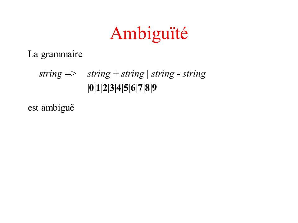 Ambiguïté string 7 - 8 +1