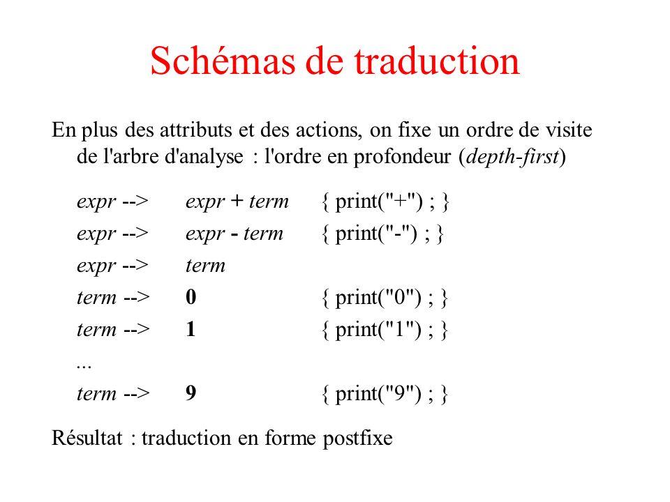 Introduction à l analyse syntaxique L analyse syntaxique est la construction de l arbre de dérivation à partir de la suite de symboles Analyse descendante (top-down parsing, recursive descent) : plus facile 1.