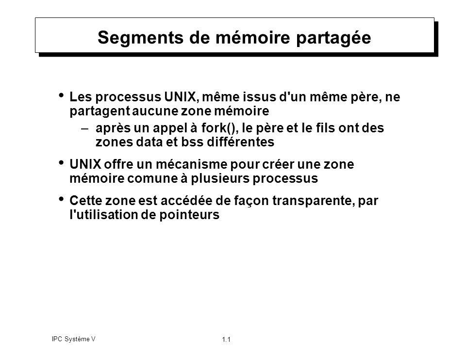 IPC Système V 1.1 Segments de mémoire partagée Les processus UNIX, même issus d'un même père, ne partagent aucune zone mémoire –après un appel à fork(