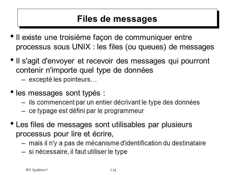 IPC Système V 1.14 Files de messages Il existe une troisième façon de communiquer entre processus sous UNIX : les files (ou queues) de messages Il s'a