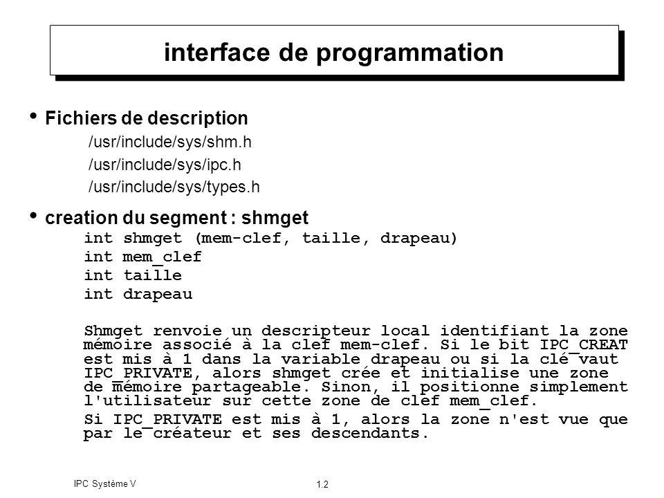 IPC Système V 1.2 interface de programmation Fichiers de description /usr/include/sys/shm.h /usr/include/sys/ipc.h /usr/include/sys/types.h creation d