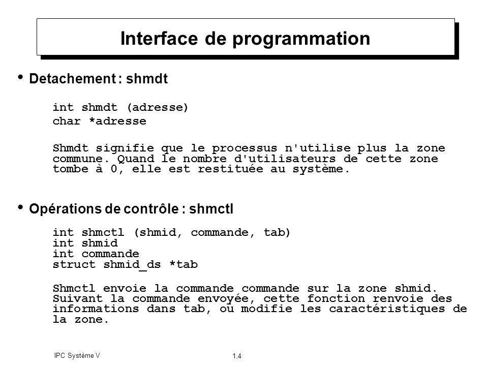 IPC Système V 1.4 Interface de programmation Detachement : shmdt int shmdt (adresse) char *adresse Shmdt signifie que le processus n'utilise plus la z