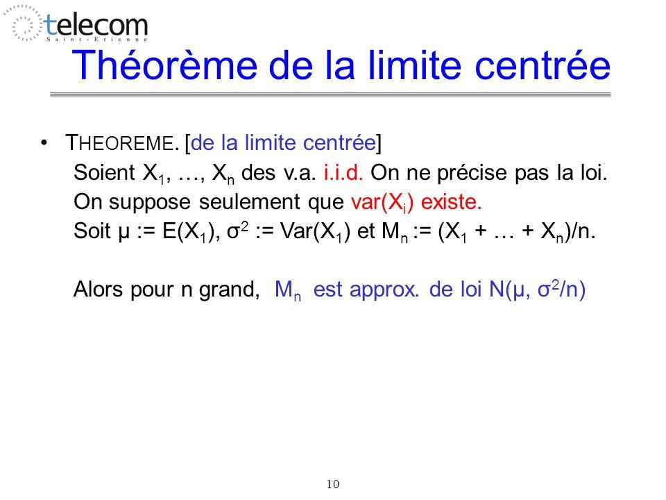 Théorème de la limite centrée 10 T HEOREME. [de la limite centrée] Soient X 1, …, X n des v.a. i.i.d. On ne précise pas la loi. On suppose seulement q