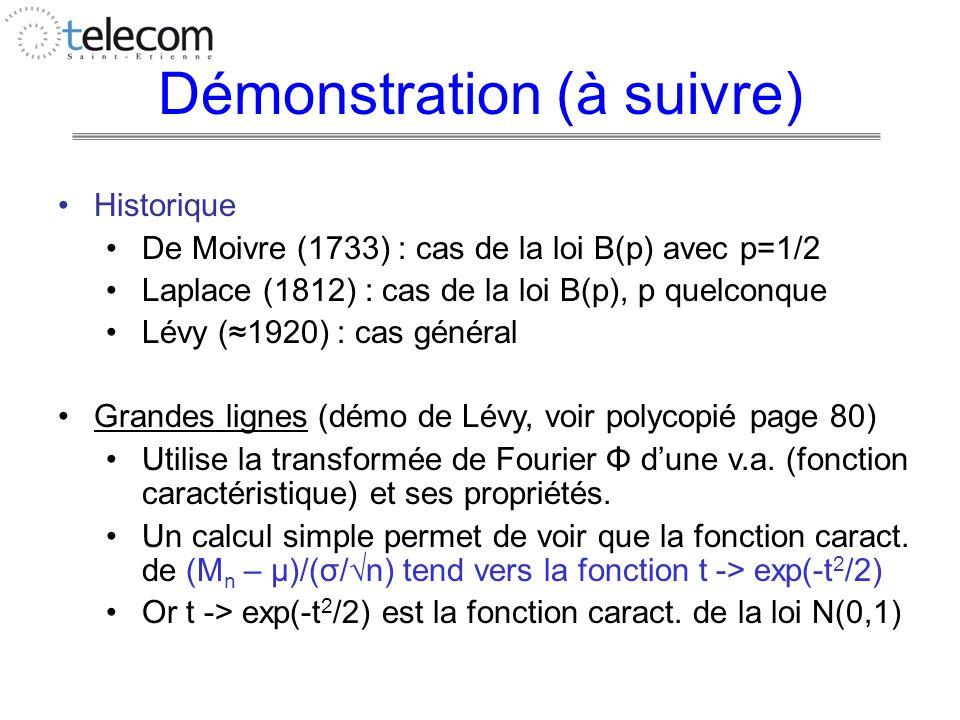 Démonstration (à suivre) Historique De Moivre (1733) : cas de la loi B(p) avec p=1/2 Laplace (1812) : cas de la loi B(p), p quelconque Lévy (1920) : cas général Grandes lignes (démo de Lévy, voir polycopié page 80) Utilise la transformée de Fourier Φ dune v.a.