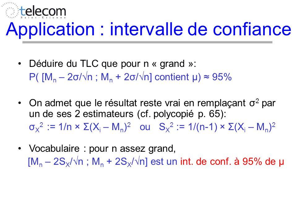 Application : intervalle de confiance Déduire du TLC que pour n « grand »: P( [M n – 2σ/n ; M n + 2σ/n] contient μ) 95% On admet que le résultat reste vrai en remplaçant σ 2 par un de ses 2 estimateurs (cf.