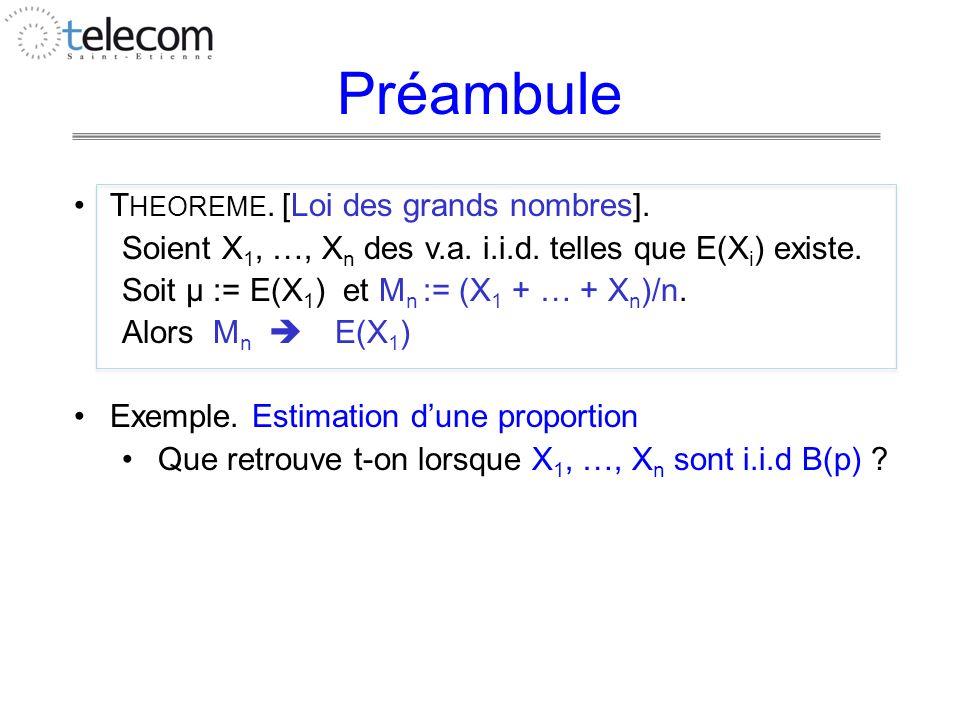 Préambule T HEOREME. [Loi des grands nombres]. Soient X 1, …, X n des v.a. i.i.d. telles que E(X i ) existe. Soit μ := E(X 1 ) et M n := (X 1 + … + X