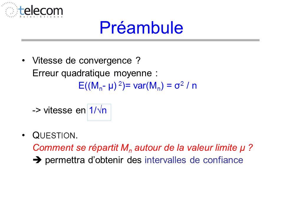 Préambule Vitesse de convergence ? Erreur quadratique moyenne : E((M n - μ) 2 )= var(M n ) = σ 2 / n -> vitesse en 1/n Q UESTION. Comment se répartit
