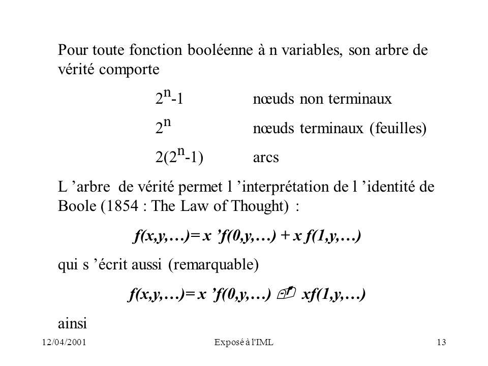 12/04/2001Exposé à l'IML13 Pour toute fonction booléenne à n variables, son arbre de vérité comporte 2 n -1 nœuds non terminaux 2 n nœuds terminaux (f