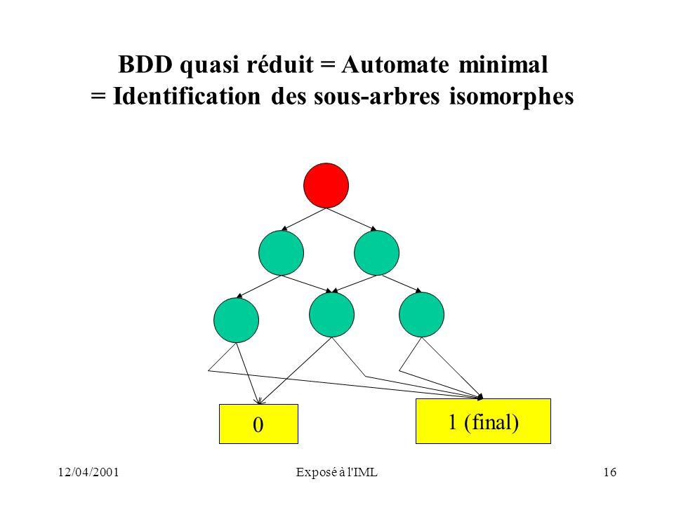 12/04/2001Exposé à l'IML16 1 (final) 0 BDD quasi réduit = Automate minimal = Identification des sous-arbres isomorphes