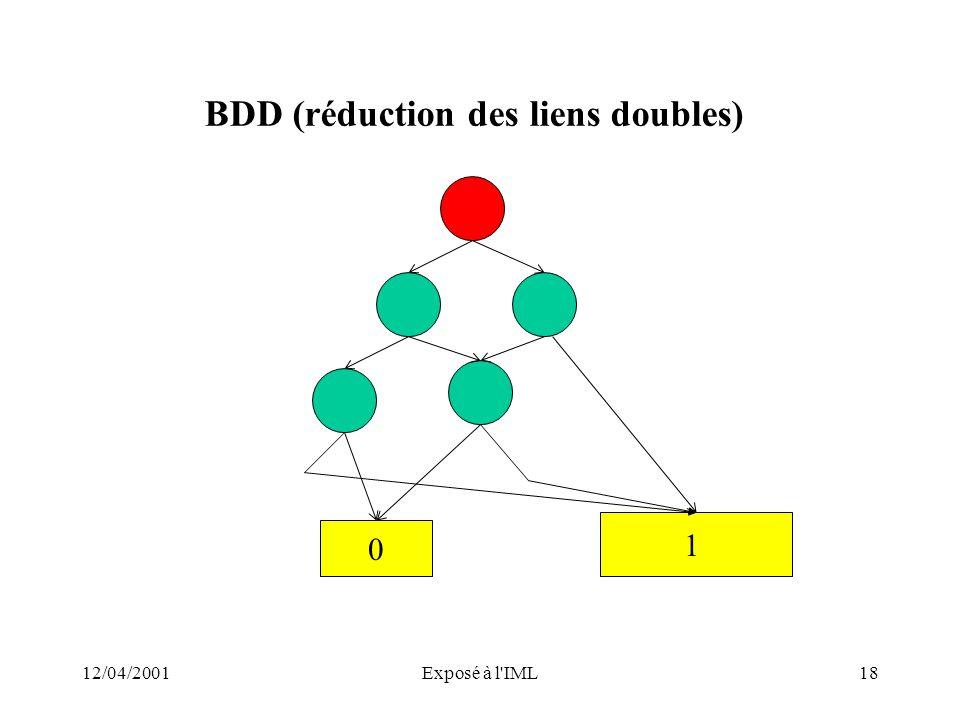 12/04/2001Exposé à l'IML18 1 0 BDD (réduction des liens doubles)