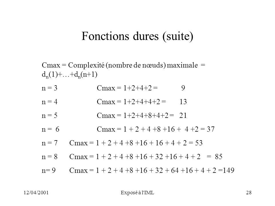 12/04/2001Exposé à l'IML28 Fonctions dures (suite) Cmax = Complexité (nombre de nœuds) maximale = d n (1)+…+d n (n+1) n = 3 Cmax = 1+2+4+2 = 9 n = 4 C