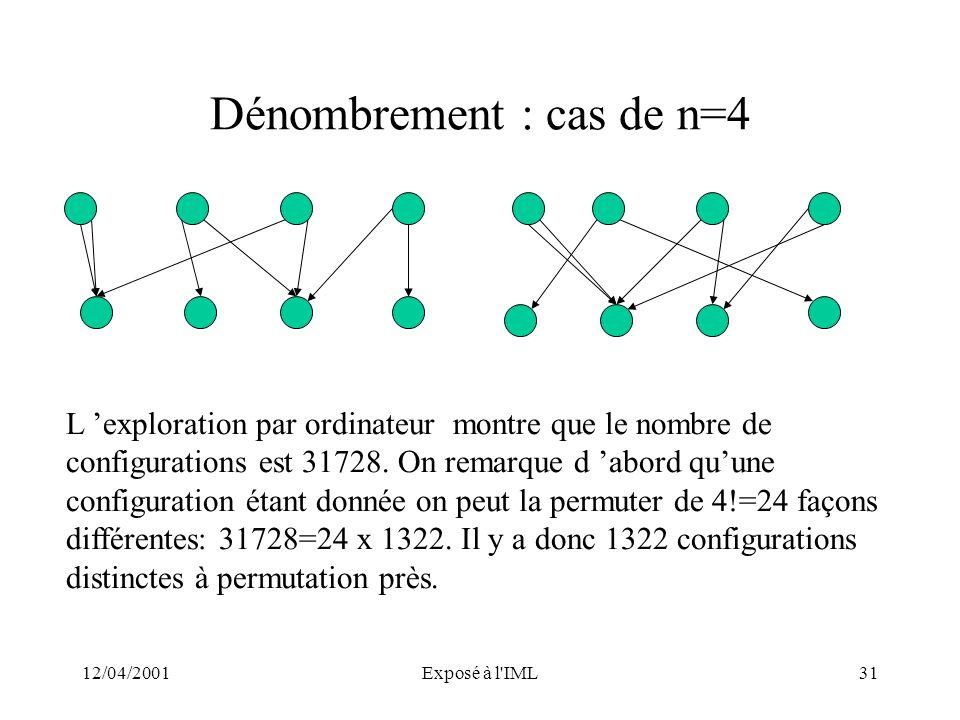12/04/2001Exposé à l'IML31 Dénombrement : cas de n=4 L exploration par ordinateur montre que le nombre de configurations est 31728. On remarque d abor