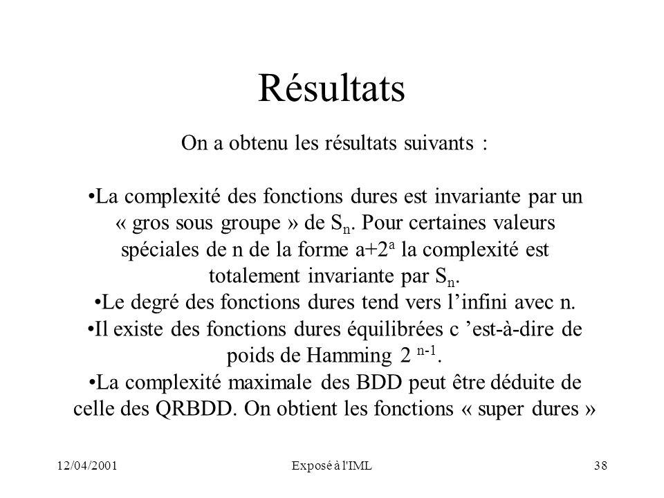 12/04/2001Exposé à l'IML38 Résultats On a obtenu les résultats suivants : La complexité des fonctions dures est invariante par un « gros sous groupe »