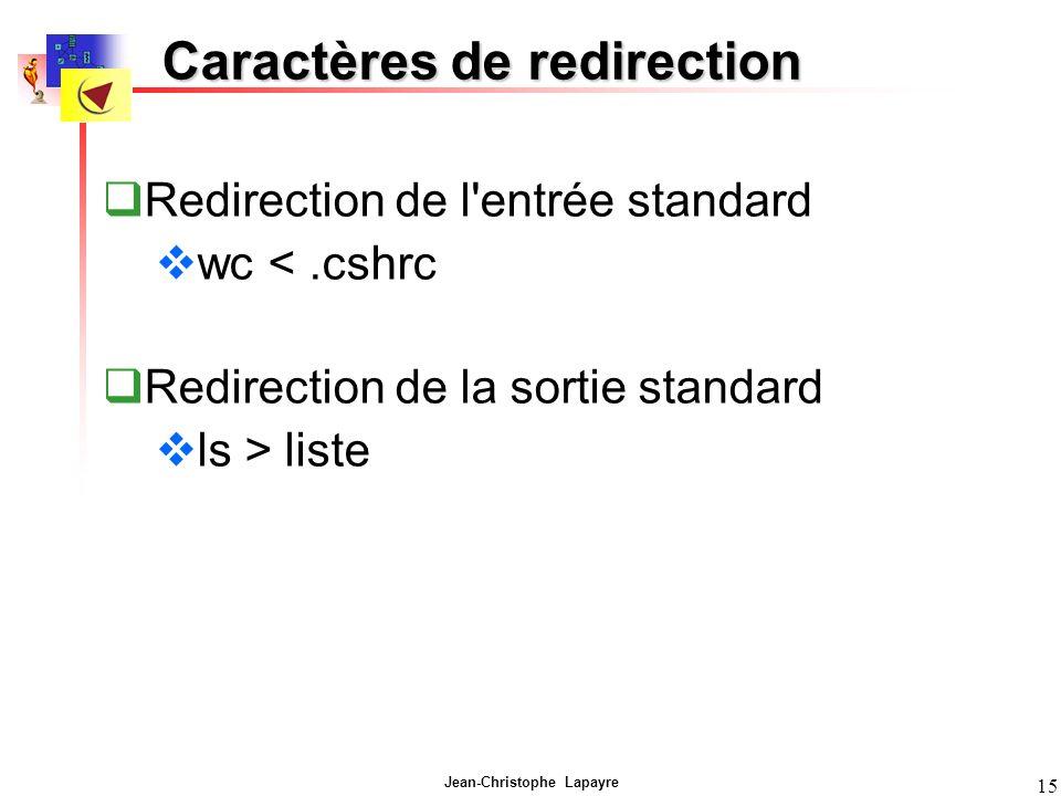 Jean-Christophe Lapayre 15 Caractères de redirection Redirection de l entrée standard wc <.cshrc Redirection de la sortie standard ls > liste