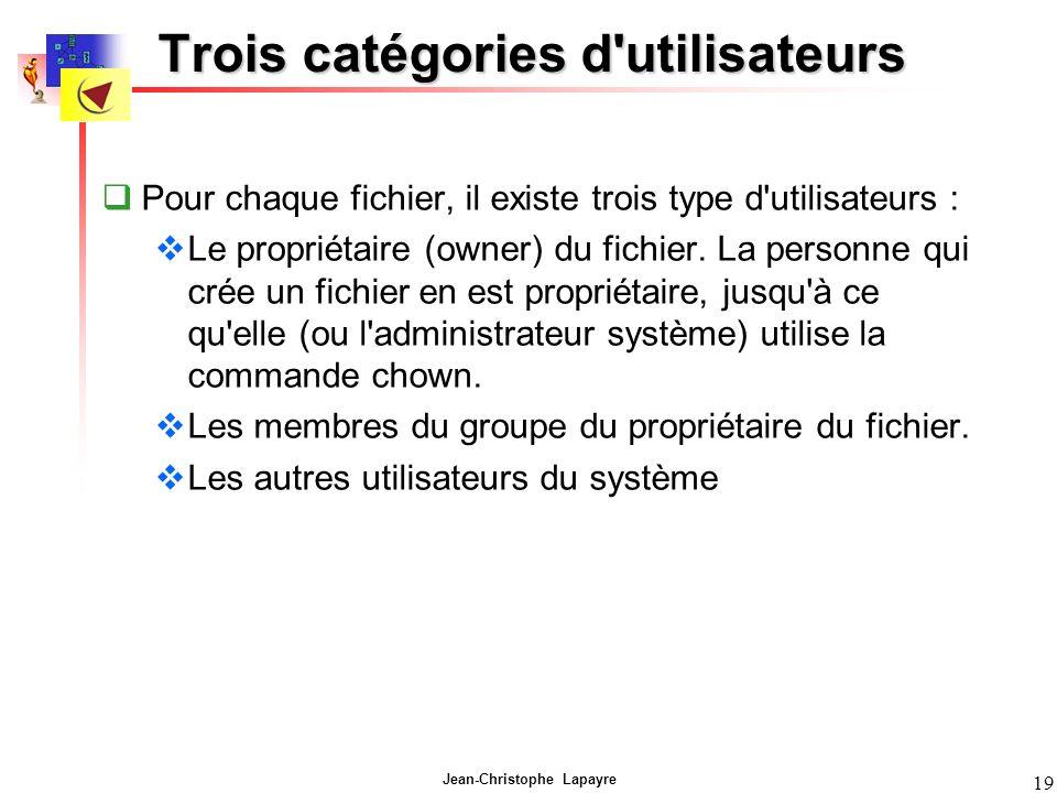 Jean-Christophe Lapayre 19 Trois catégories d utilisateurs Pour chaque fichier, il existe trois type d utilisateurs : Le propriétaire (owner) du fichier.