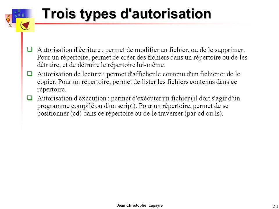 Jean-Christophe Lapayre 20 Trois types d'autorisation Autorisation d'écriture : permet de modifier un fichier, ou de le supprimer. Pour un répertoire,