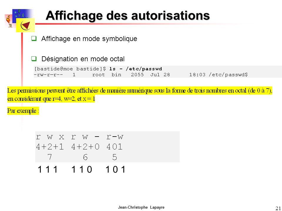 Jean-Christophe Lapayre 21 Affichage des autorisations Affichage en mode symbolique Désignation en mode octal 1 1 1 1 1 0 1 0 1