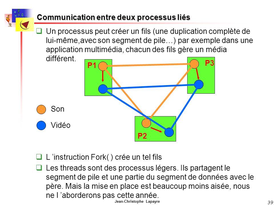 Jean-Christophe Lapayre 39 Communication entre deux processus liés Un processus peut créer un fils (une duplication complète de lui-même,avec son segment de pile…) par exemple dans une application multimédia, chacun des fils gère un média différent.