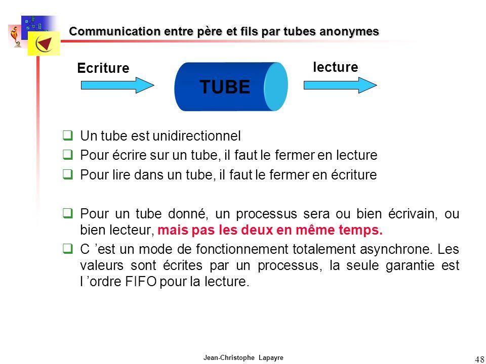 Jean-Christophe Lapayre 48 Communication entre père et fils par tubes anonymes Un tube est unidirectionnel Pour écrire sur un tube, il faut le fermer
