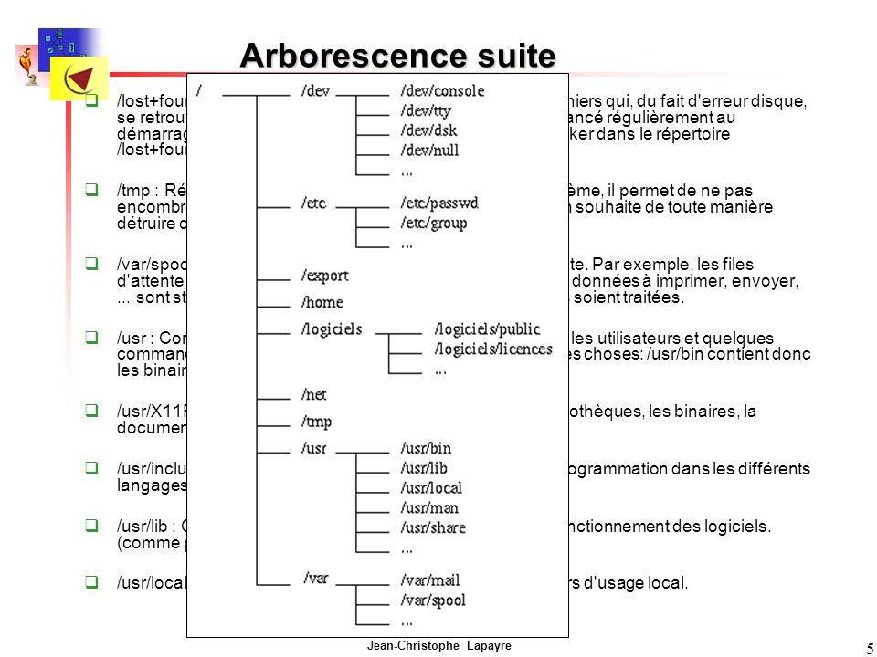 Jean-Christophe Lapayre 5 Arborescence suite /lost+found : Répertoire des fichiers perdus. Ces fameux fichiers qui, du fait d'erreur disque, se retrou