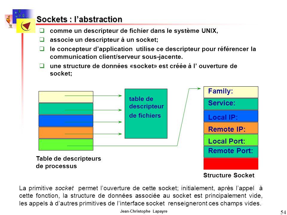 Jean-Christophe Lapayre 54 Sockets : labstraction comme un descripteur de fichier dans le système UNIX, associe un descripteur à un socket; le concepteur dapplication utilise ce descripteur pour référencer la communication client/serveur sous-jacente.