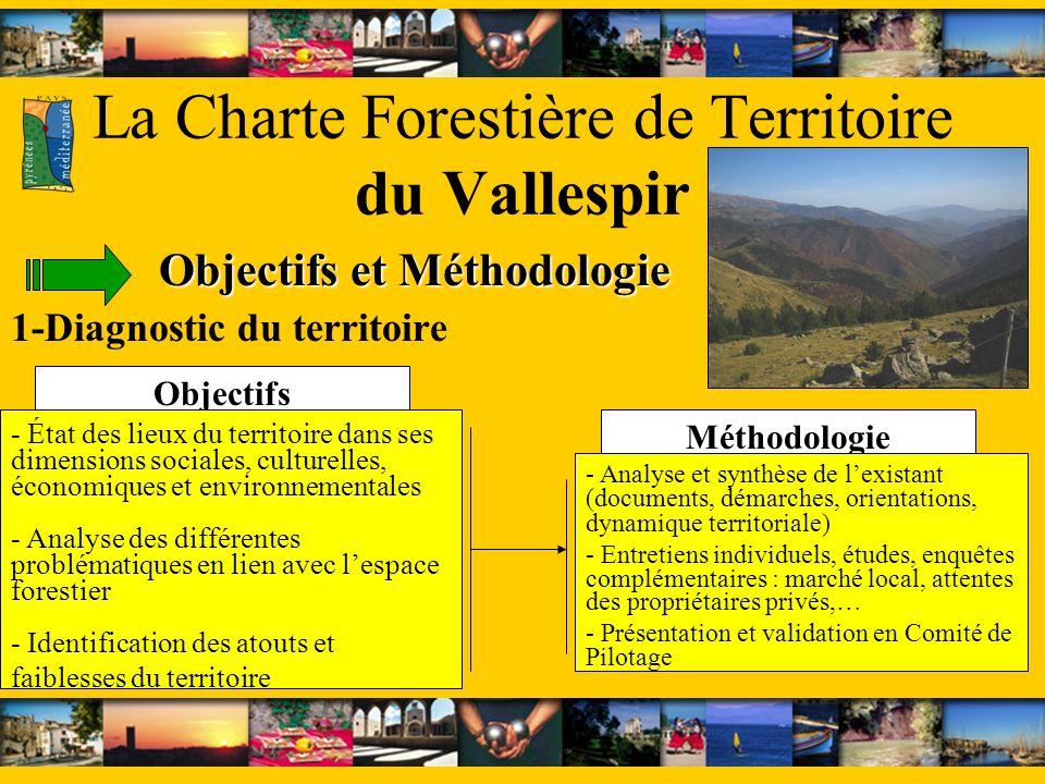 Méthodologie Objectifs La Charte Forestière de Territoire du Vallespir Objectifs et Méthodologie 1-Diagnostic du territoire - État des lieux du territ