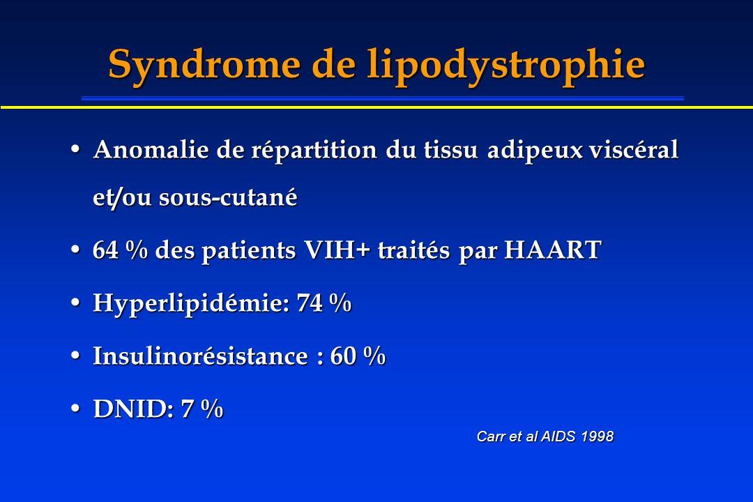 Syndrome de lipodystrophie Anomalie de répartition du tissu adipeux viscéral et/ou sous-cutané Anomalie de répartition du tissu adipeux viscéral et/ou
