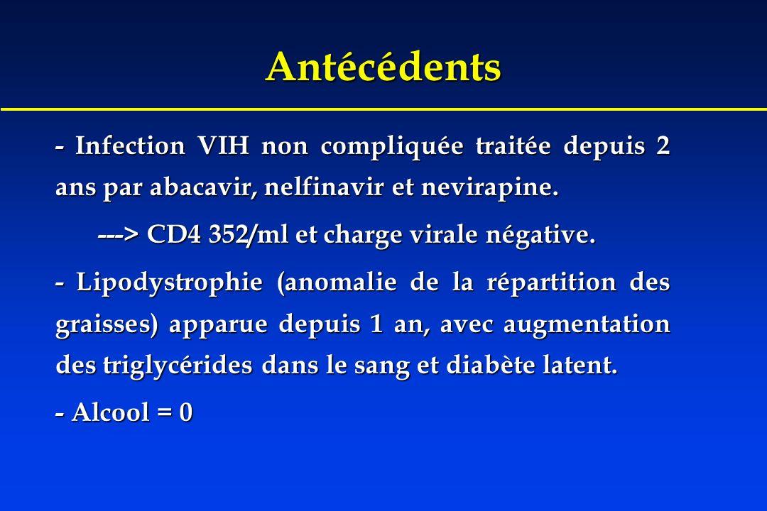 Antécédents - Infection VIH non compliquée traitée depuis 2 ans par abacavir, nelfinavir et nevirapine. ---> CD4 352/ml et charge virale négative. - L