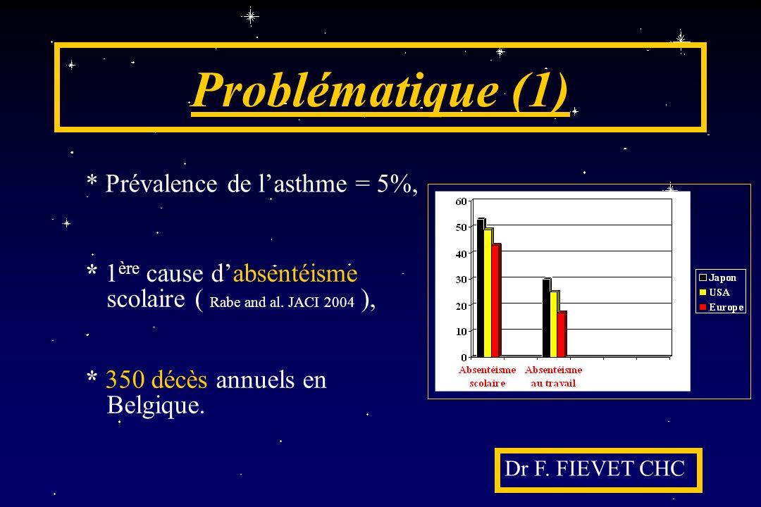 Problématique (1) * Prévalence de lasthme = 5%, Dr F. FIEVET CHC * 1 ère cause dabsentéisme scolaire ( Rabe and al. JACI 2004 ), * 350 décès annuels e