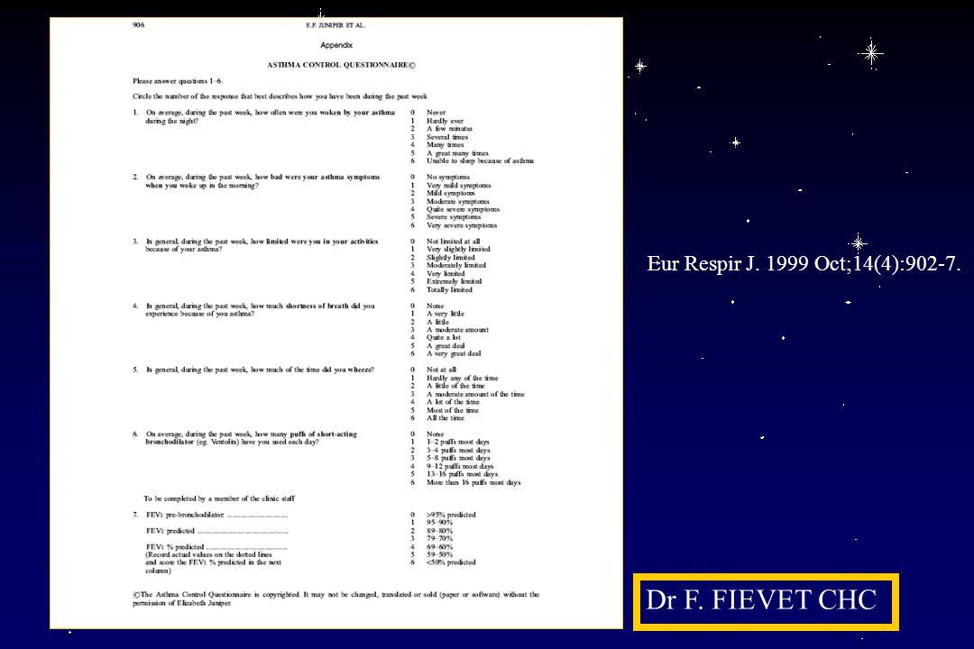 Eur Respir J. 1999 Oct;14(4):902-7. Dr F. FIEVET CHC