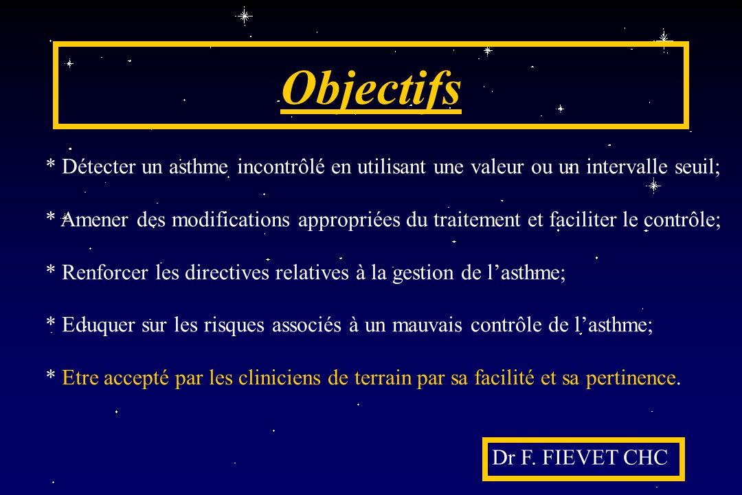 Objectifs Dr F. FIEVET CHC * Détecter un asthme incontrôlé en utilisant une valeur ou un intervalle seuil; * Amener des modifications appropriées du t