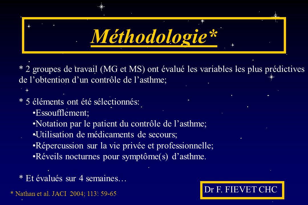 Méthodologie* Dr F. FIEVET CHC * 2 groupes de travail (MG et MS) ont évalué les variables les plus prédictives de lobtention dun contrôle de lasthme;
