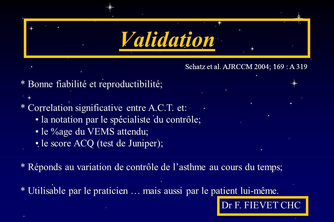 Validation Dr F. FIEVET CHC * Bonne fiabilité et reproductibilité; * Correlation significative entre A.C.T. et: la notation par le spécialiste du cont