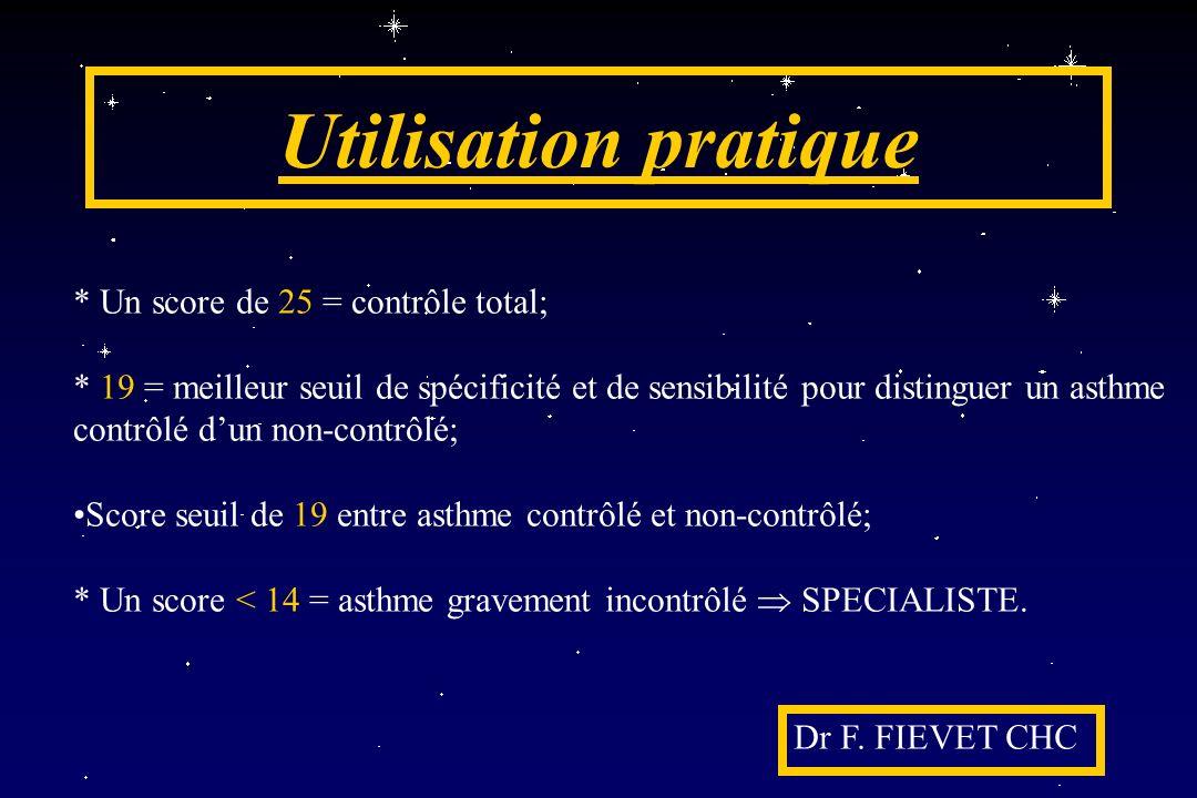 Utilisation pratique Dr F. FIEVET CHC * Un score de 25 = contrôle total; * 19 = meilleur seuil de spécificité et de sensibilité pour distinguer un ast