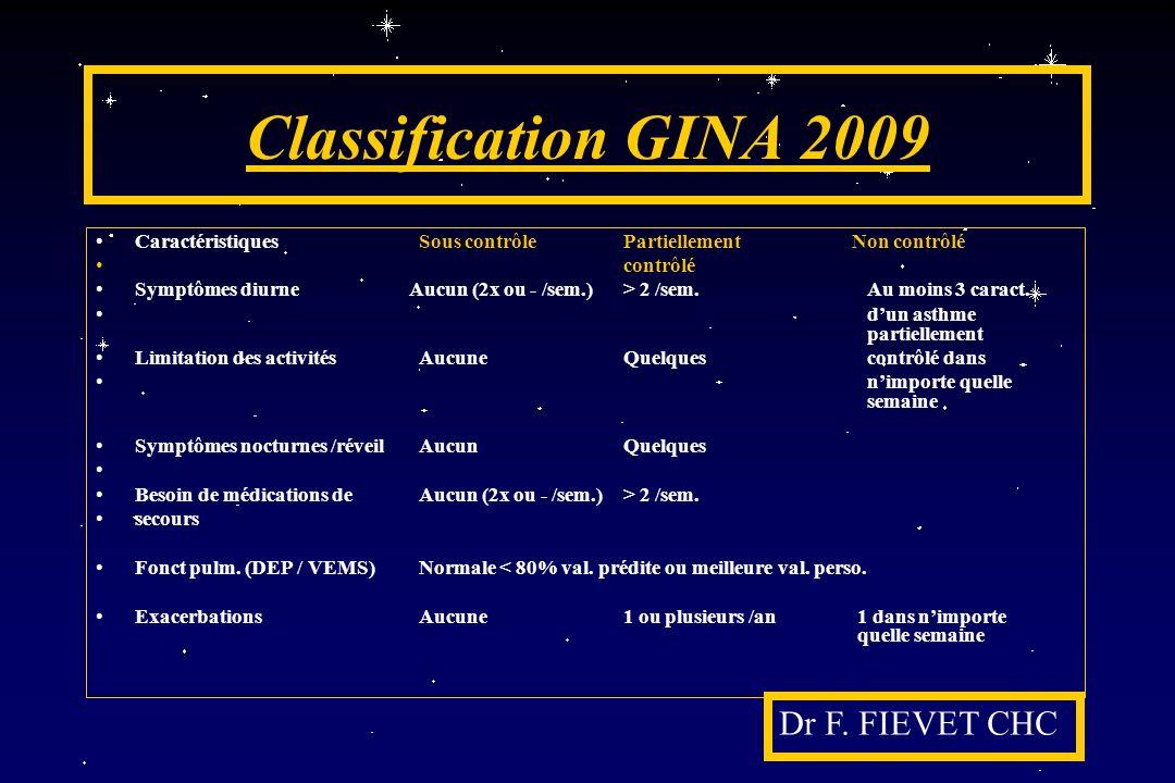 Classification GINA 2009 Caractéristiques Sous contrôle Partiellement Non contrôlé contrôlé Symptômes diurneAucun (2x ou - /sem.) > 2 /sem. Au moins 3