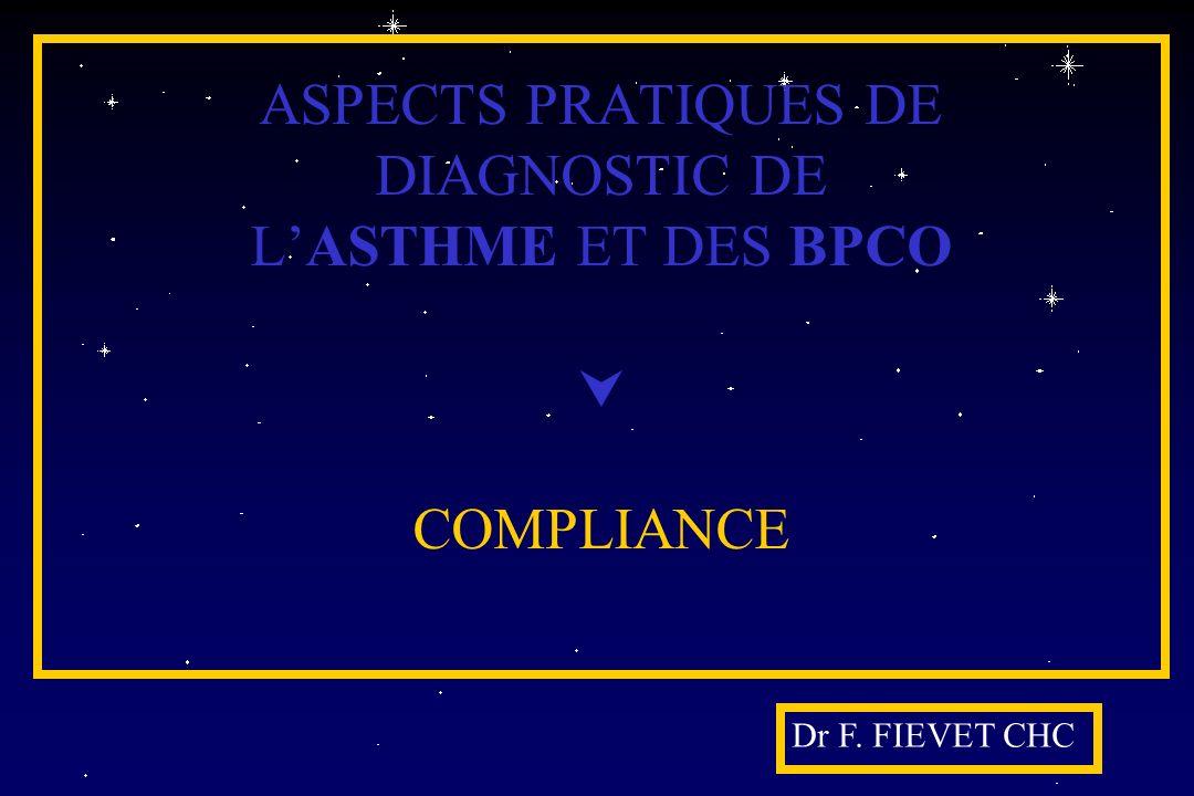 ASPECTS PRATIQUES DE DIAGNOSTIC DE LASTHME ET DES BPCO COMPLIANCE Dr F. FIEVET CHC