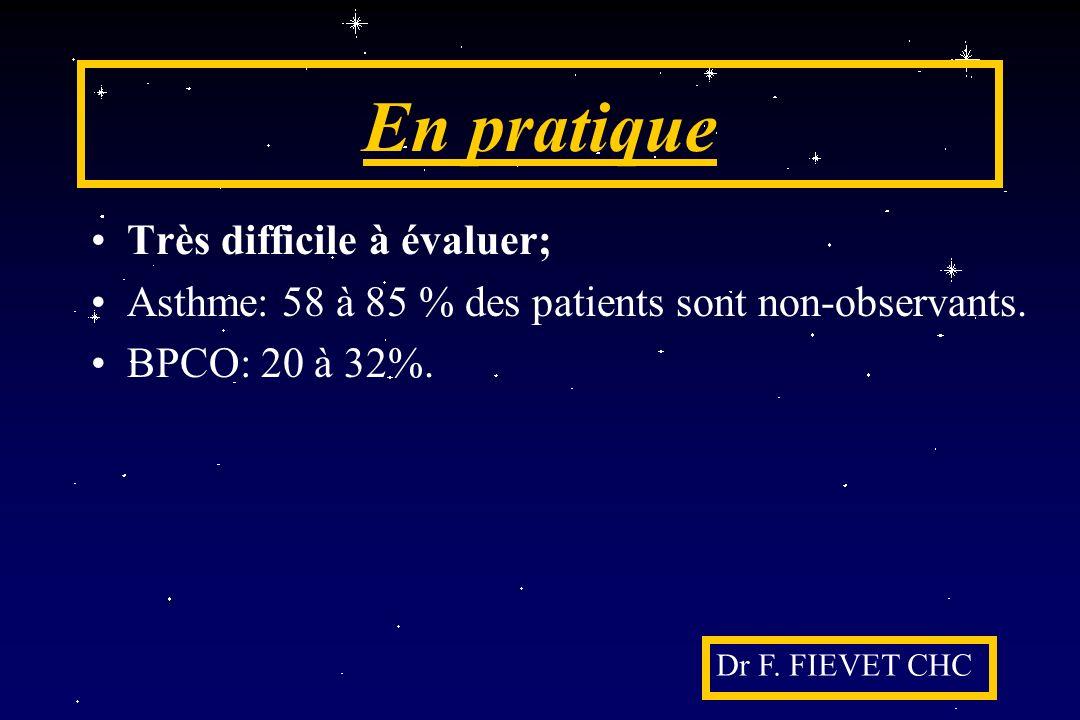 En pratique Très difficile à évaluer; Asthme: 58 à 85 % des patients sont non-observants. BPCO: 20 à 32%. Dr F. FIEVET CHC