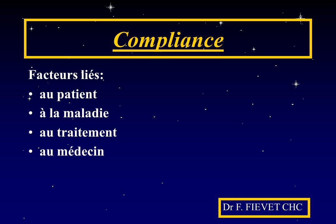Compliance Facteurs liés: au patient à la maladie au traitement au médecin Dr F. FIEVET CHC