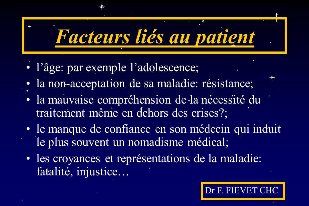 Facteurs liés au patient lâge: par exemple ladolescence; la non-acceptation de sa maladie: résistance; la mauvaise compréhension de la nécessité du tr