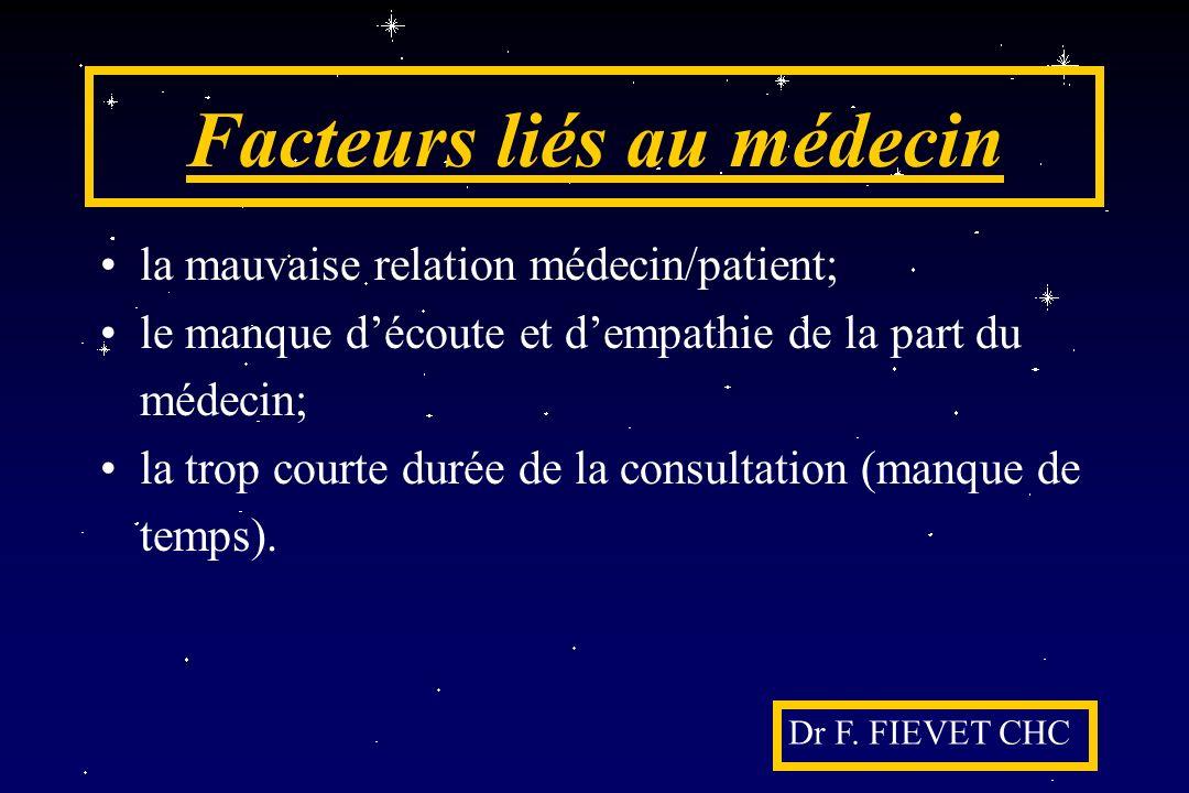 Facteurs liés au médecin la mauvaise relation médecin/patient; le manque découte et dempathie de la part du médecin; la trop courte durée de la consul