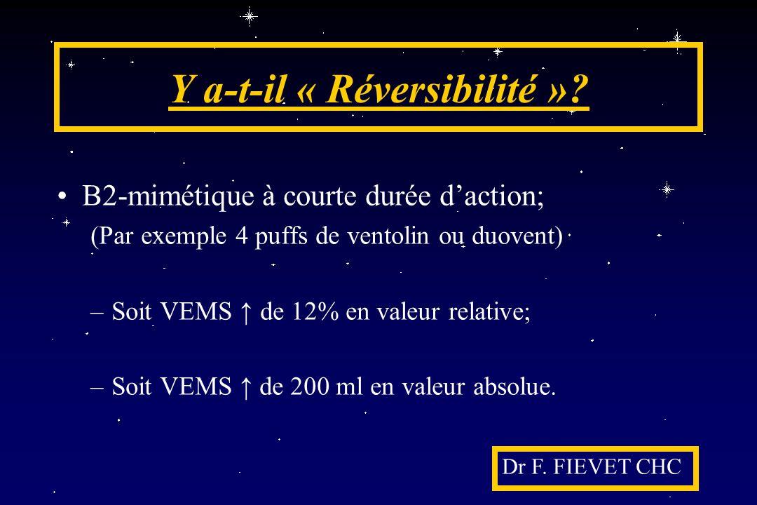 Y a-t-il « Réversibilité »? Β2-mimétique à courte durée daction; (Par exemple 4 puffs de ventolin ou duovent) –Soit VEMS de 12% en valeur relative; –S