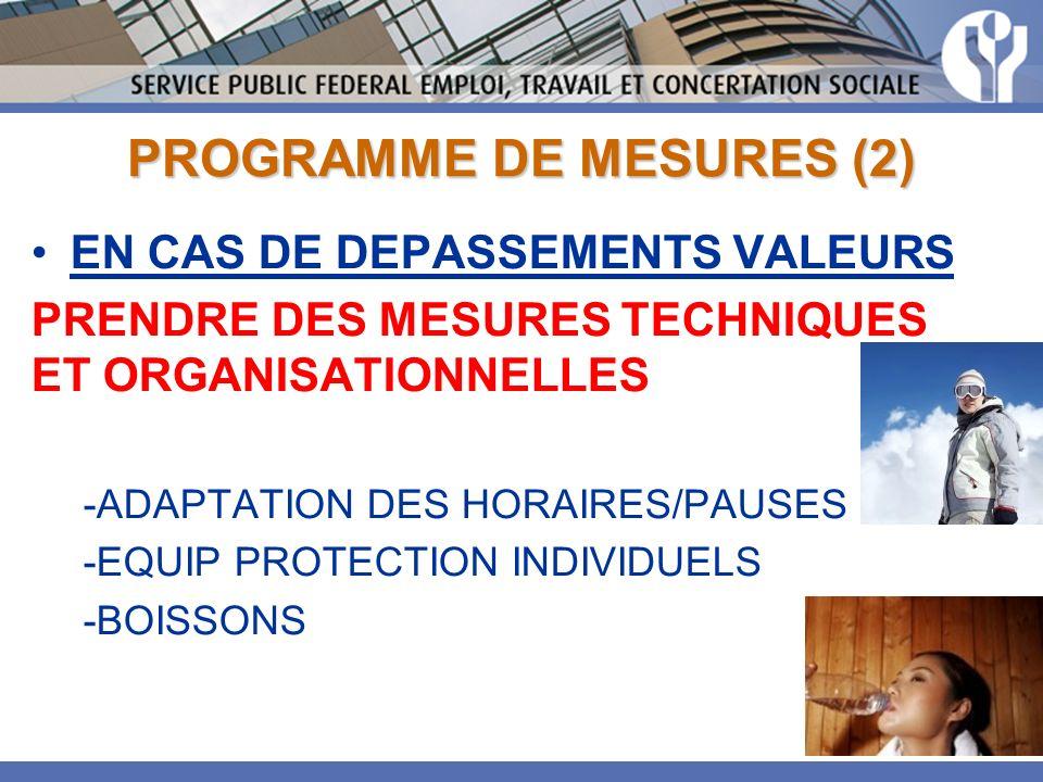 PROGRAMME DE MESURES (2) EN CAS DE DEPASSEMENTS VALEURS PRENDRE DES MESURES TECHNIQUES ET ORGANISATIONNELLES -ADAPTATION DES HORAIRES/PAUSES -EQUIP PR