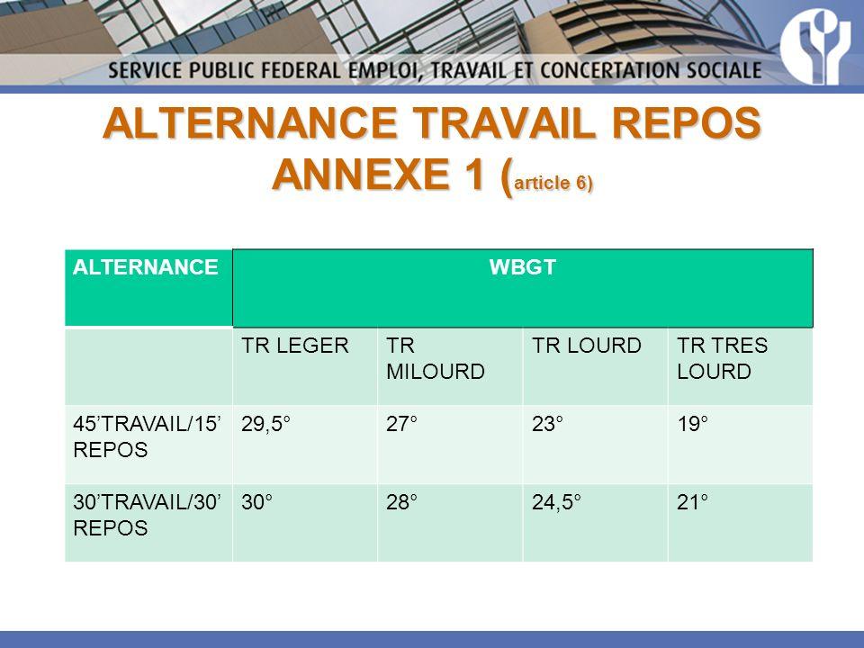 ALTERNANCE TRAVAIL REPOS ANNEXE 1 ( article 6) ALTERNANCEWBGT TR LEGERTR MILOURD TR LOURDTR TRES LOURD 45TRAVAIL/15 REPOS 29,5°27°23°19° 30TRAVAIL/30