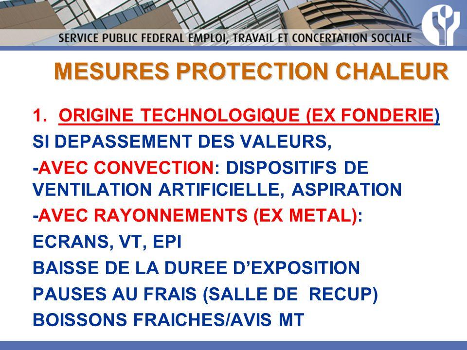 MESURES PROTECTION CHALEUR 1.ORIGINE TECHNOLOGIQUE (EX FONDERIE) SI DEPASSEMENT DES VALEURS, -AVEC CONVECTION: DISPOSITIFS DE VENTILATION ARTIFICIELLE