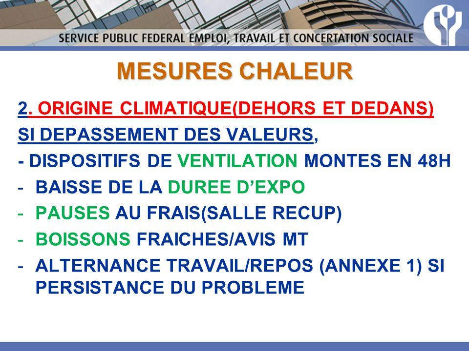 MESURES CHALEUR 2. ORIGINE CLIMATIQUE(DEHORS ET DEDANS) SI DEPASSEMENT DES VALEURS, - DISPOSITIFS DE VENTILATION MONTES EN 48H -BAISSE DE LA DUREE DEX