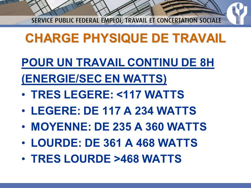 CHARGE PHYSIQUE DE TRAVAIL POUR UN TRAVAIL CONTINU DE 8H (ENERGIE/SEC EN WATTS) TRES LEGERE: <117 WATTS LEGERE: DE 117 A 234 WATTS MOYENNE: DE 235 A 3