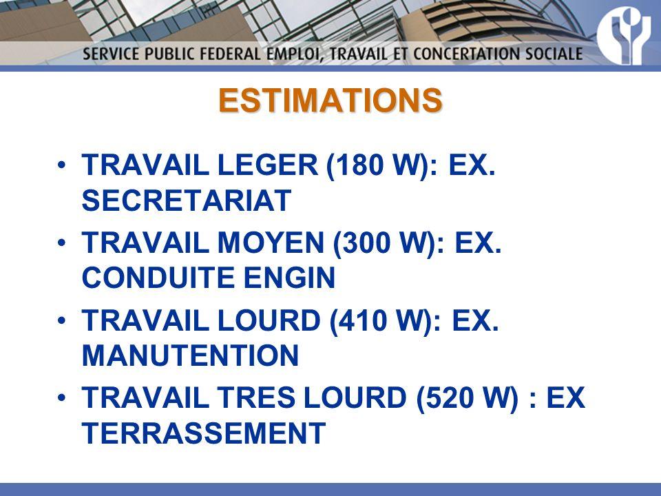 ESTIMATIONS TRAVAIL LEGER (180 W): EX. SECRETARIAT TRAVAIL MOYEN (300 W): EX. CONDUITE ENGIN TRAVAIL LOURD (410 W): EX. MANUTENTION TRAVAIL TRES LOURD